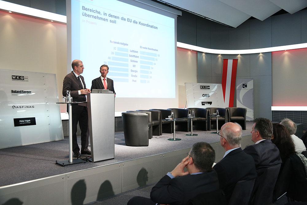 Future Business Austria 2013